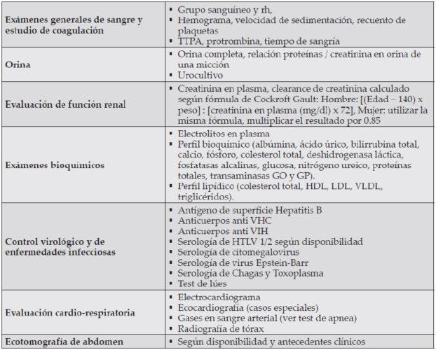 Fig. 3b. Estudio rutinario al Donante cadáver, Guías Clínicas Sociedad Chilena de Trasplante